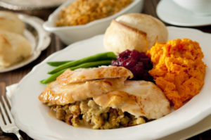 traditional-thanksgiving-plate-of-food-670x445